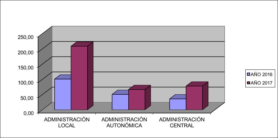 licitaciones_Admonpublica